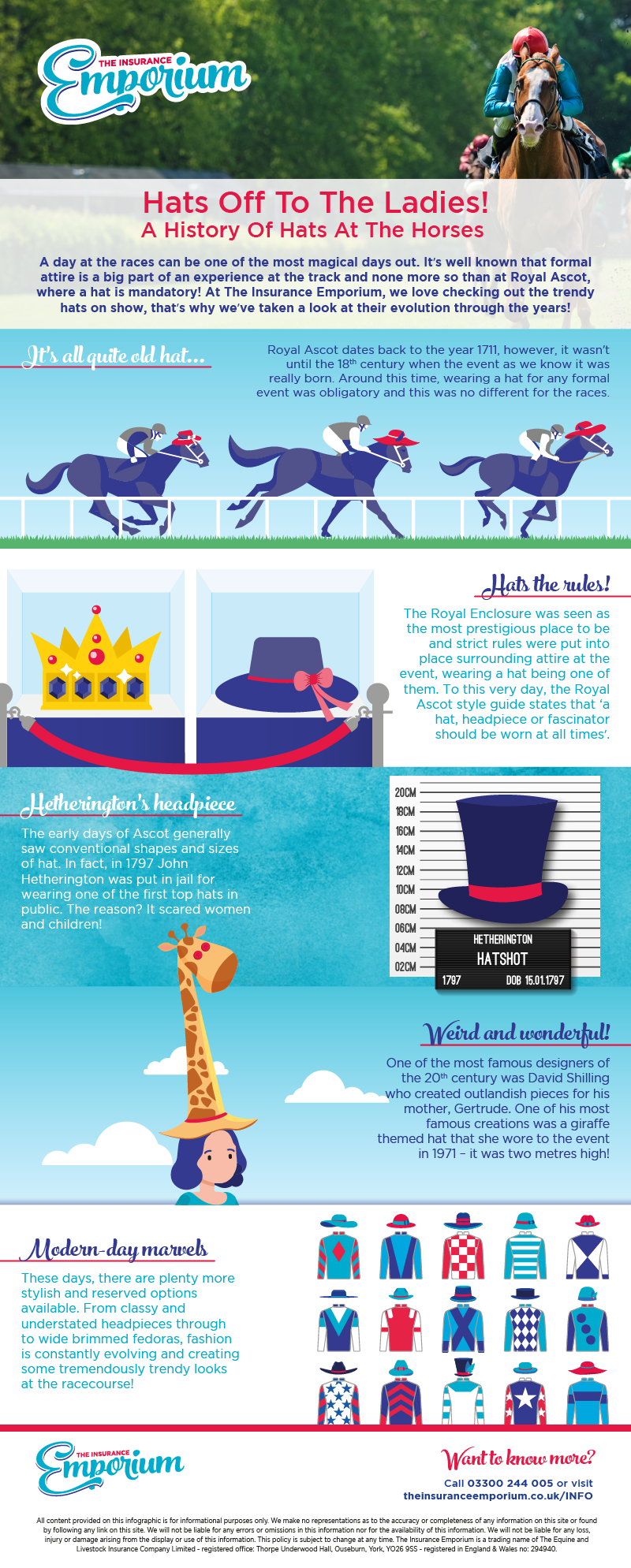 A History of Hats at The Horses